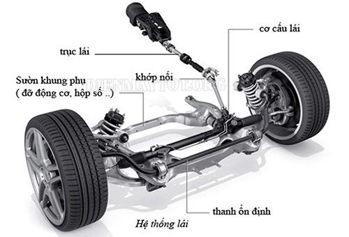 cấu tạo thước lái ô tô