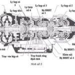 cấu tạo hộp số xe máy