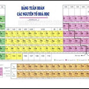 Bảng tuần hoàn hoá học đầy đủ nhất