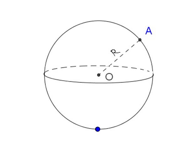 Mặt cầu tâm O, bán kính R