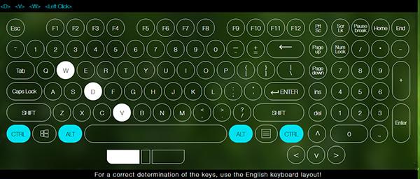 kiểm tra bàn phím online